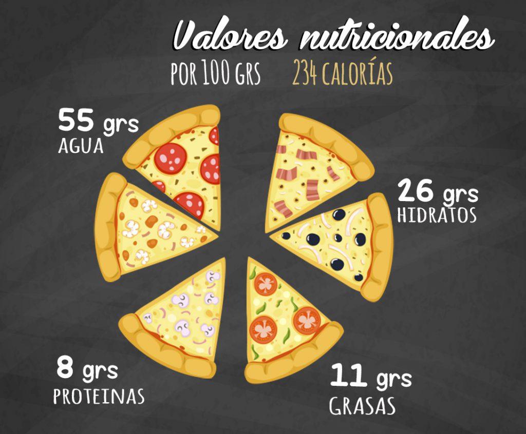 Valores nutricionales